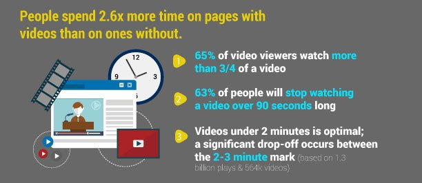 A Guide to Creating Engaging Video Content
