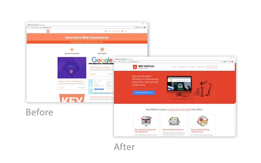 Brand Refresh and Redesign Increased Search Visibility by 14,800% YoY