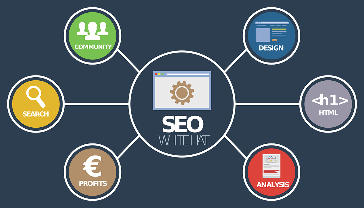7 Tips to Help with Comparing Professional SEO Service Providers